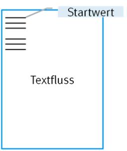 Exemplarische Positionierung eines OMR Codes auf einer Druckseite [Grafik: MailConsult]